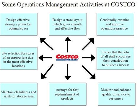operation management supply chain management service operations management