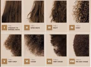 types of brown hair natural hair type i have curly red hair but i wish i