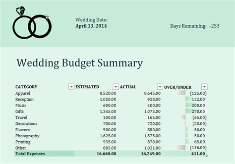 wedding budget template wedding budget worksheet printable virallyapp printables