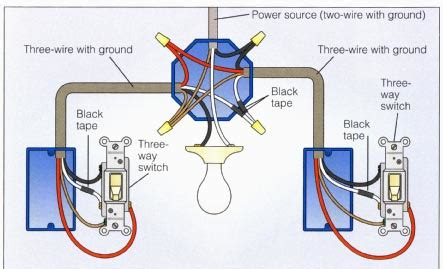 install 3 way light switch wiring a 3 way switch