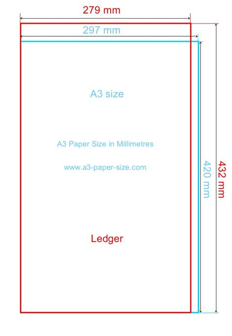 A3 Paper Size Powerpoint Template Size In Mm