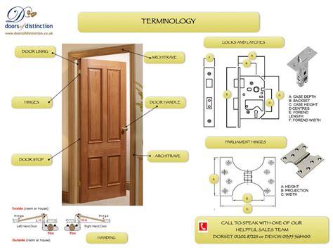 1 West Ridgewood Avenue Third Floor Paramus Nj - glossary of antique glass door knob sets door knob
