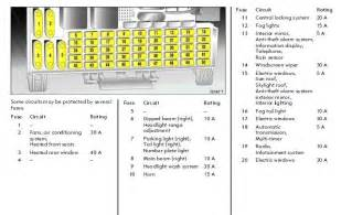 zafira fuse box diagram fuse box and wiring diagram