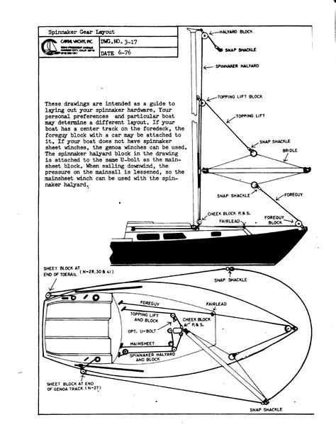 yacht rigging layout catalina 30 rigging diagram catalina 22 rigging elsavadorla