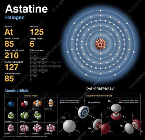 Astatine, atomic structure - Stock Image C018/3766 ... Atomic Radius Size Periodic Table