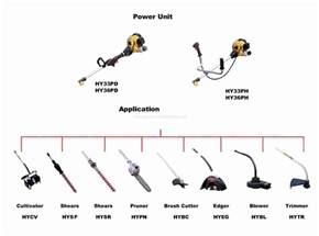 best photos of tools and their names hand tools and their names english tools vocabulary and