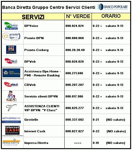 orari apertura popolare di novara caso banco popolare verona novara