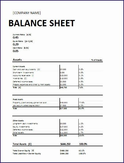balance sheet template personal balance sheet january 2008