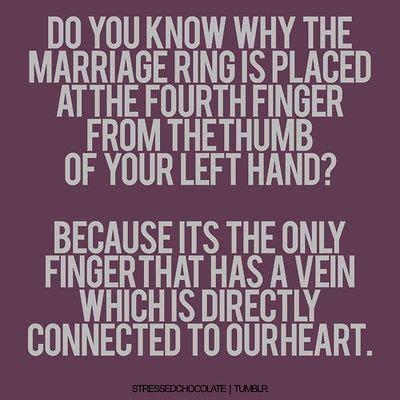 Wedding Ring Symbolism Quotes