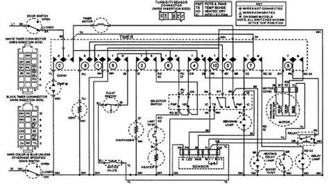 dishwasher motors   wiring diagram