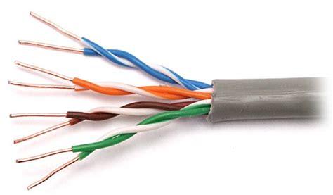 Kabel Jaringan Lan cara membuat kabel jaringan lan phuel radcliffe