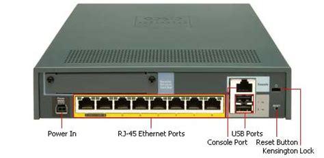 cisco 5505 console compare cisco firewalls 5505 vs 5510 vs 5512 x and 5515