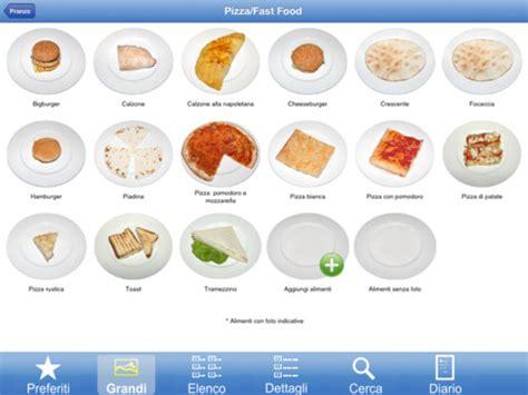 alimenti x dimagrire velocemente la dieta da calorie per perdere peso la dieta da 1500
