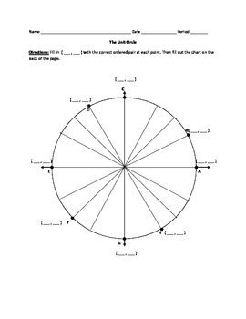 Unit Circle Project by Teaching from A-Z | Teachers Pay