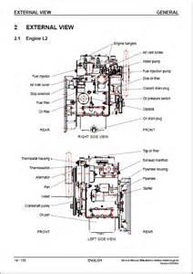Proton 2 Manual Pdf Mitsubishi Diesel Engines L Series