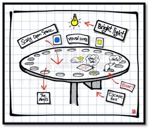 Barnes Maze Protocol mazes basics 4 the barnes maze maze engineers