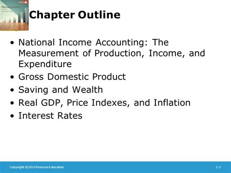 agenda i national income accounting ii fiscal and monetary policy ppt video online download chapter 2 the measurement and structure of the national economy ppt download