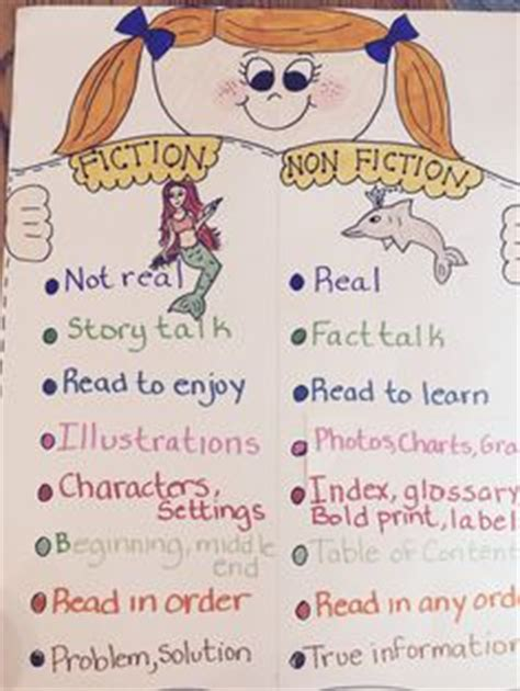 mrs rosa p johnson s personal planner books 1000 ideas about narrative anchor chart on
