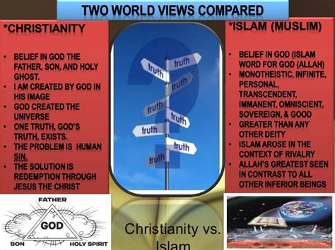 Christian Two an examination of two contrasting worldviews christianity