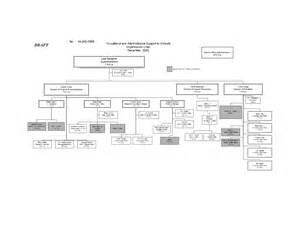 microsoft word organizational chart templates organization chart template word 2010