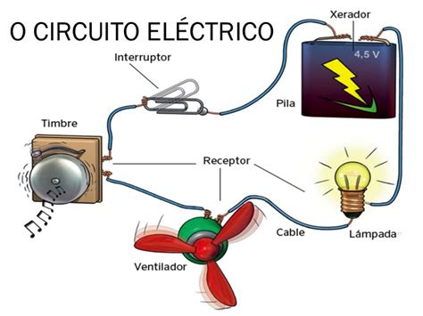 imagenes naturales simples list of synonyms and antonyms of the word circuito electrico