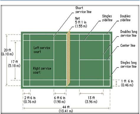 Karpet Untuk Lapangan Bulu Tangkis ukuran lapangan bulu tangkis ollamawarda