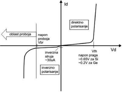led diode princip rada led diode princip rada 28 images princip rada rashladnog sistema frizidera diode seminarski