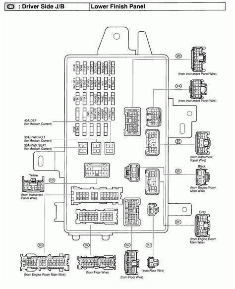 camry fuse box diagram  dash