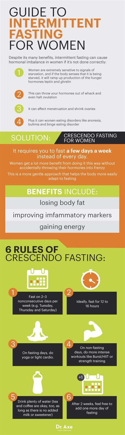 how to intermittent fasting the secret to intermittent fasting for dr axe