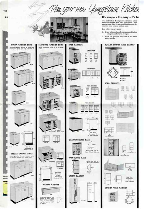 youngstown kitchen cabinet parts youngstown kitchen 1957 marketing material and a
