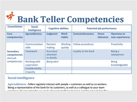 bank teller assessment test preparation advice