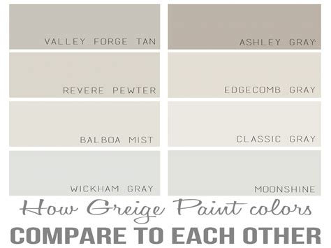sherwin williams greige colors bathroom ideas greige paint color painting a room with