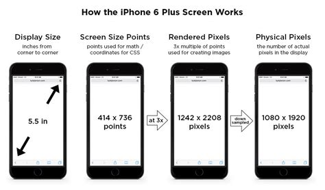 iphone  screen size  mobile design tips updated  iphone