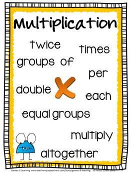 printable division poster multiplication and division key word posters freebie by