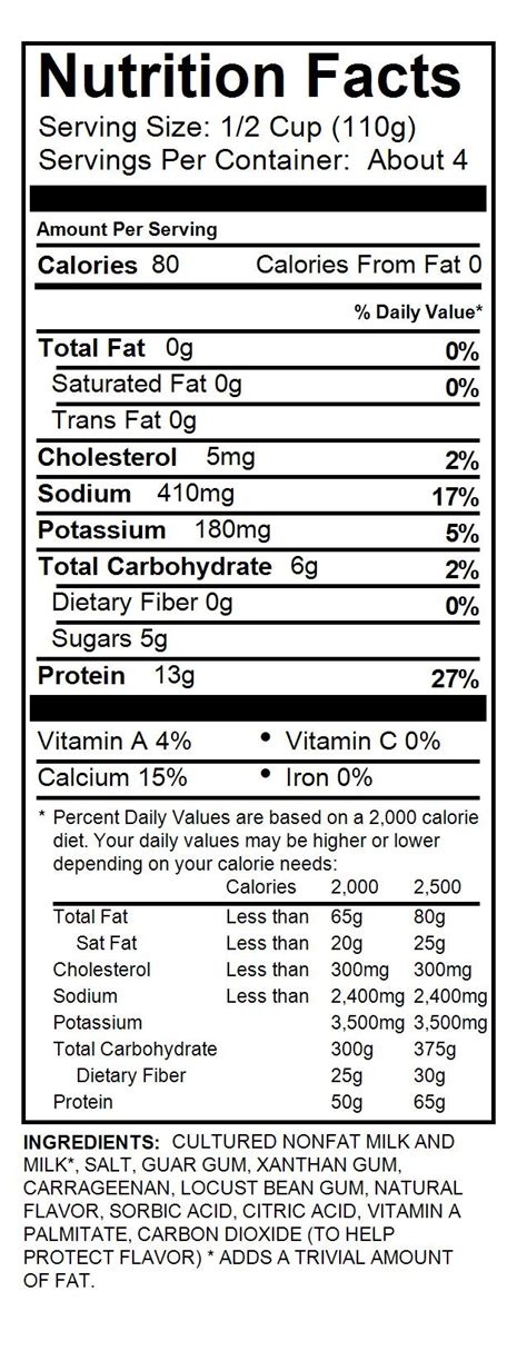 nutrition cottage cheese nutritional information cottage cheese 28 images