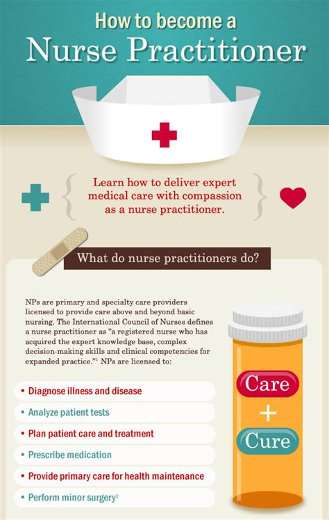 how to become a a complete guide to how to become a nurse practitioner