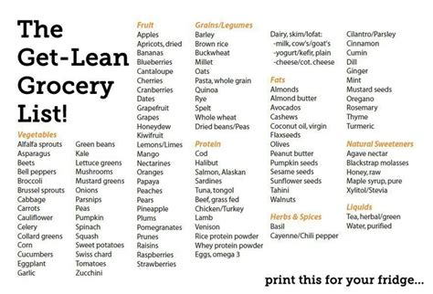 Healthy Pantry List by Healthy Shopping List Work It