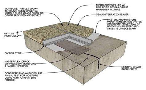 Master Terrazzo   Terrazzo Flooring Systems