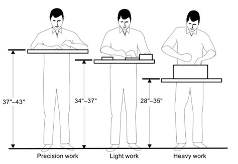 normal bench height what is the ideal height for a work bench router table or