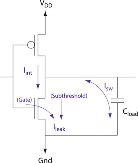 crowbar diode wiki what is the typical power consumption of cmos inverter gate quora