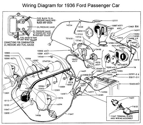auto car wiring diagram u2013 basic circuit for