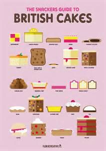 different british cakes 23 different british cakes