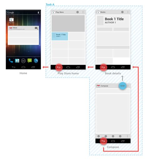 android pattern github 이전 back 및 상위 up 탐색 android developers