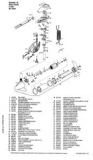 90 minn kota endura 30 wiring diagram kayak trolling motor mount wiring diagram for a
