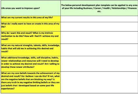 personal improvement plan template free personal plan exle
