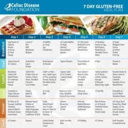 7 day gluten free meal plan celiac disease foundation