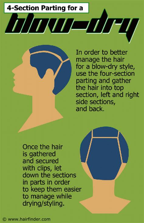 how to section hair how to blow dry hair and the best way to blow dry hair