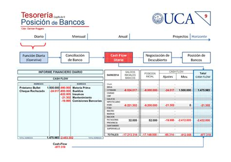 uca flow excel template charla gestion de tesorer 237 a uca 2014 06 24 monografias