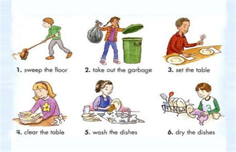 House Chores by Household Chores That You Must Teach Your Children