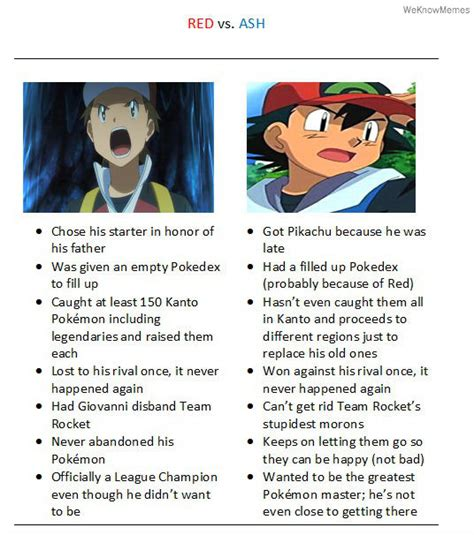 Pokemon Trainer Red Meme - pin ash vs red meme center on pinterest